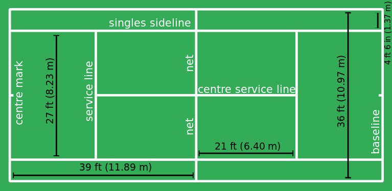 Tennis Net Height and Court Dimensions